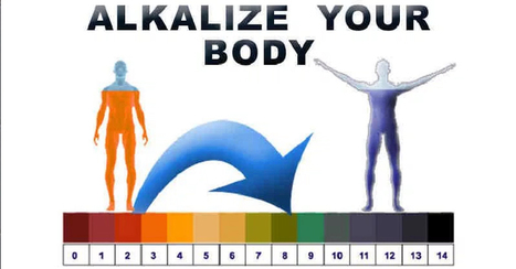 5 Steps to an Alkaline Body For More Energy, Weight Loss and Slower Aging | The Basic Life | Scoop.it