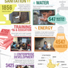 [Infographic] Just Amazing How A Bunch Of People Can Impact Lakhs Of Lives!