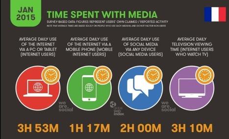 Référencement, quel avenir pour le netlinking ? - @EAlchimie   Actualités Webmarketing et Community Management   Scoop.it