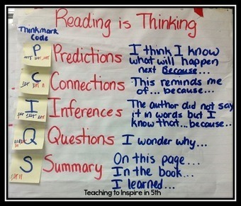 Teaching To Inspire In 5th: Reading is Thinking: Using Thinkmarks | Secondary Content Area Literacy | Scoop.it