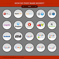 How do our favorite tech companies make money? | The Art of the Startup | Scoop.it