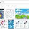 SEO & Social Media Marketing Strategies
