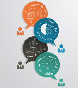 20 Simple Ways to Integrate Social Media with Traditional Marketing | B2B Marketing and PR | Scoop.it