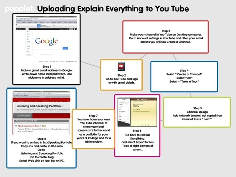 Student E-Portfolios in You Tube Channels - using Explain Everything. | iPads and ESL | Scoop.it