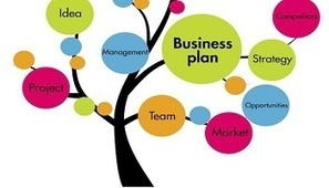 Before You Write a Business Plan | Startups | Scoop.it