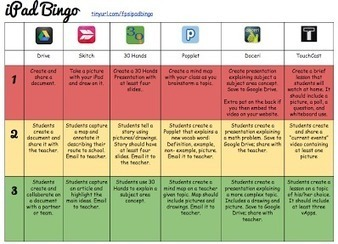 Gamify Learning with Edtech Bingo | educational technology | Scoop.it