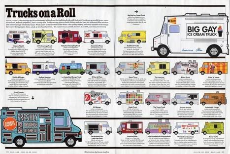 Les Food Trucks vont enfin pouvoir stationner dans la ville de Paris | Les Gourmands 2.0.com | Actu Boulangerie Patisserie Restauration Traiteur | Scoop.it