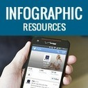 12 Tools to help you create great infographics to promote your Business | Notícias | Scoop.it