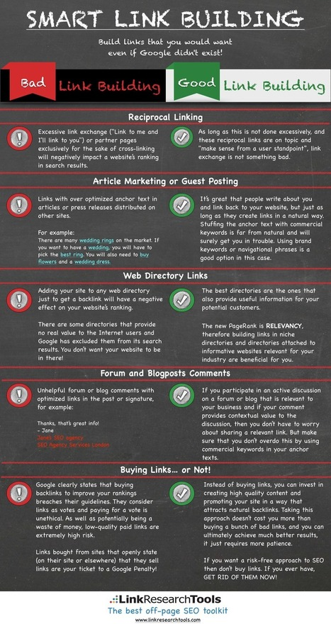 20 SEO Link Building Tips for 2016 | Socialized SEO | Scoop.it