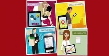 Le troisième Baromètre du Marketing Mobile de la MMAF | Marketing web mobile 2.0 | Anytime, Anywhere, Any device | Scoop.it