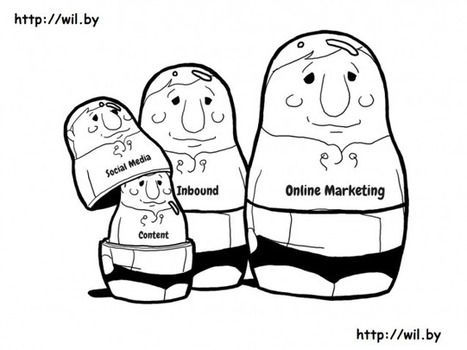 In a Nutshell: What is The Difference Between Online, Inbound, Social Media, and Content Marketing? - Search Engine Journal | Adlandpro talking about Social-Marketing-Blogging | Scoop.it