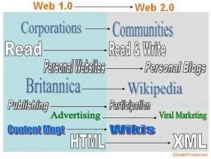 Forecast 2020: Web 3.0+ and CollectiveIntelligence | Reading and Writing Connection | Scoop.it