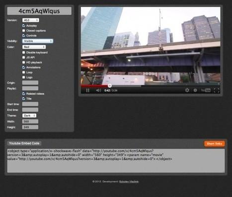 Vladimir Sobolev - Web Development & Design Since 1997 | WEBOLUTION! | Scoop.it