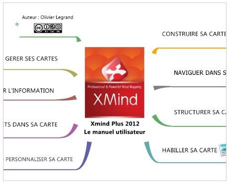 Xmind Plus 2012 le manuel utilisateur | Time to Learn | Scoop.it