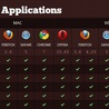 web-webculture