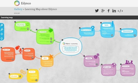 Edynco : great collaborative mindmapper tool | Outils Web 2.0 en classe | Scoop.it