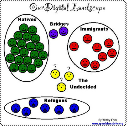 Moving at the Speed of Creativity | Beyond the digital native / immigrant dichotomy | Digital Literacy | Scoop.it