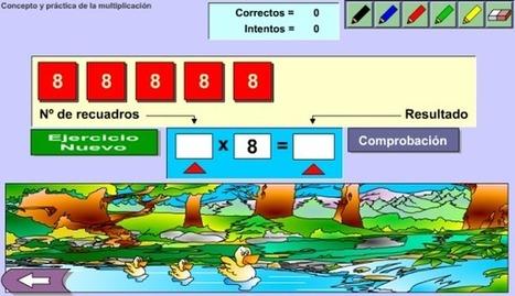 Concepto y práctica de la multiplicación   Revista GenMagic   Scoop.it