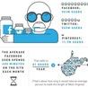 Marketing digital, Analitica web y Social Media
