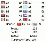Supercounters - flag counter | Blogging i skolen | Scoop.it