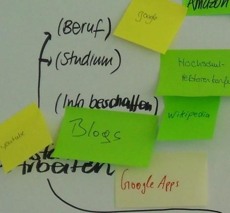 Persönliche Lernumgebungen an Hochschulen » Learner Communities of Practice | PLE Personal Learning Environment | Scoop.it
