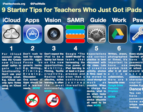 An Excellent Quick-Start Guide To iPads For Learning | Info for iPads | Scoop.it