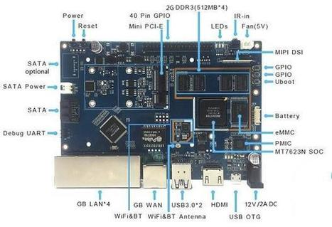 Banana Pi BPI-R2 Router Board Powered by Mediatek MT7623A Quad Core Processor Comes with 5 GbE Ports, SATA, and More | Embedded Systems News | Scoop.it