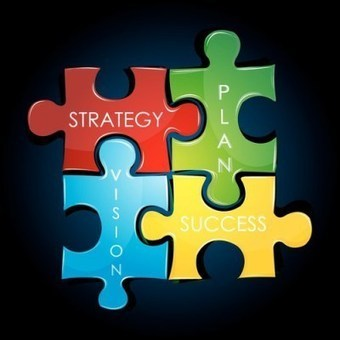 The Small Business Corner: One-Page Business Strategy Plan | Tooliers | Scoop.it