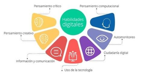 Habilidades digitales del siglo XXI | Tecnologia, pedagogia e conteúdos (TPACK) - TIC em contexto Educativo | Scoop.it