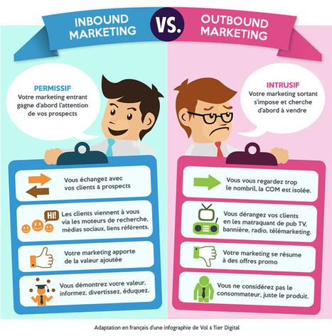 Pendant que l'Outbound drague, l'Inbound conclut | Web Marketing & Social Media Strategy | Scoop.it