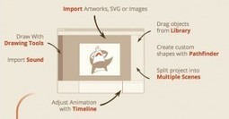 Animatron. Creer des animations en html5   Web, Internet & Transmedia   Scoop.it