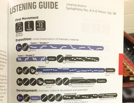 How the Toronto Symphony Orchestra uses graphic design to guide its audiences though its music – Creative Review | Visual Thinking | Scoop.it
