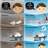Customer Experience training