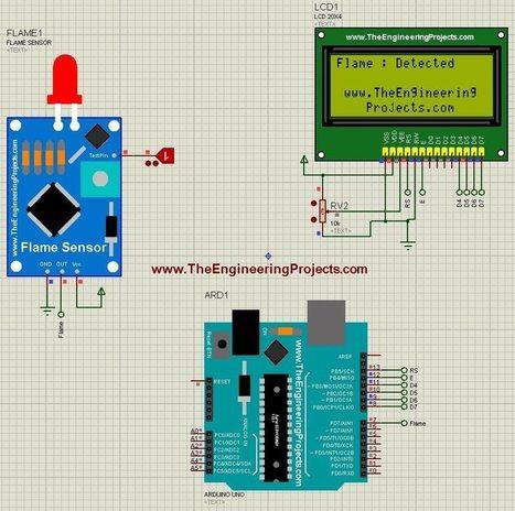 Interfacing of Multiple DS18B20 Arduino | New E