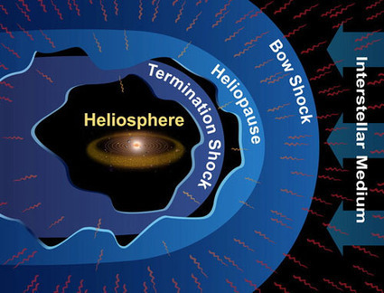 La Voyager 1 è nello spazio interstellare? Lo sapremo con certezza nei prossimi due anni. | astronotizie | Scoop.it