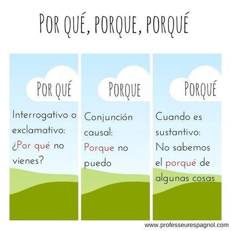 Por Qué, Porque, Porqué | Español para los más pequeños | Scoop.it