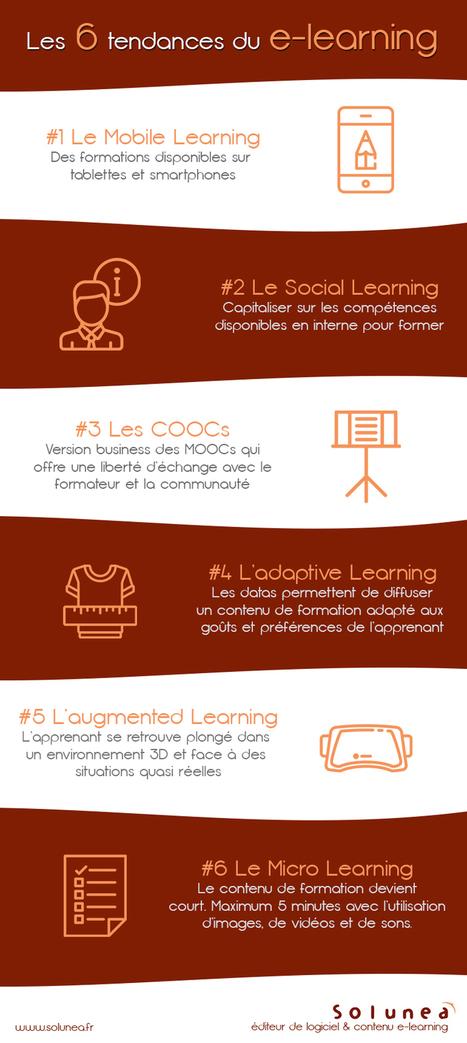 Les 6 tendances du elearning par Yann Lescurat | Eformation : de  la pédagogie à l'outil | Scoop.it
