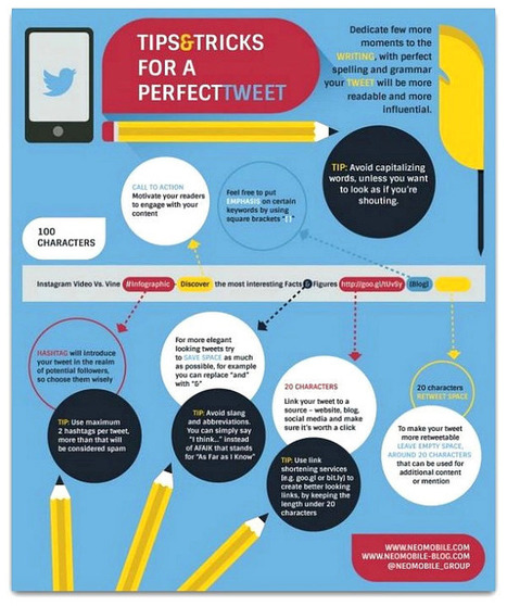 Easy Tips for Writing Better Tweets | Marketing in English | Scoop.it