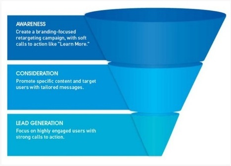 Retargeting: The High ROI Tool That You Need to Be Using - V3B: Marketing and Social Media Agency | Web Presence Optimization | Scoop.it