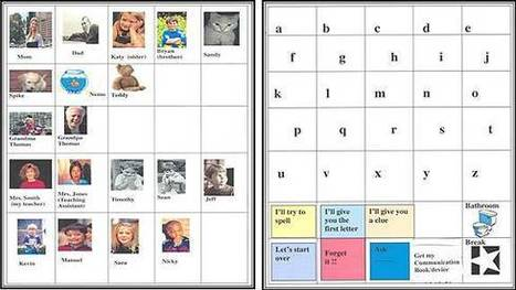 Using Aided Language to Develop Skills with Augmentative Communication Displays   Aided Language Input   Scoop.it
