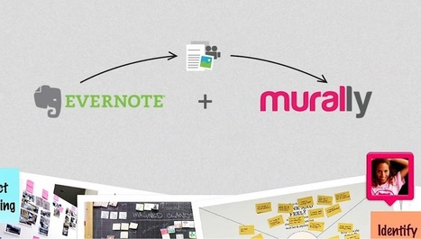Mural.ly loves Evernote | Les Outils - Inspiration | Scoop.it