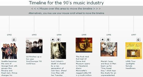 Timeline Tool 2.0 | WEBOLUTION! | Scoop.it