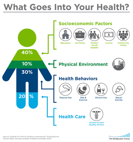 The Community Cure for Health Care (SSIR)   Co-creation in health   Scoop.it