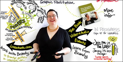 Effective graphic facilitation offers an important lesson for mind mappers - Mind Mapping Software Blog | Visualisation | Scoop.it