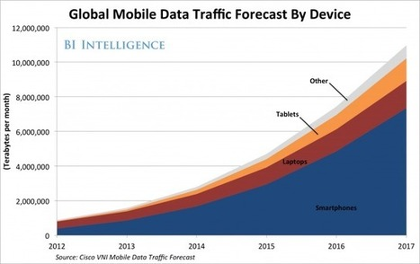 How Big Data Is Transforming The Mobile Industry | Big Data News | Scoop.it
