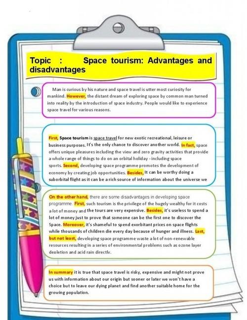 bac free writings: Space tourism – New Spotlight on English