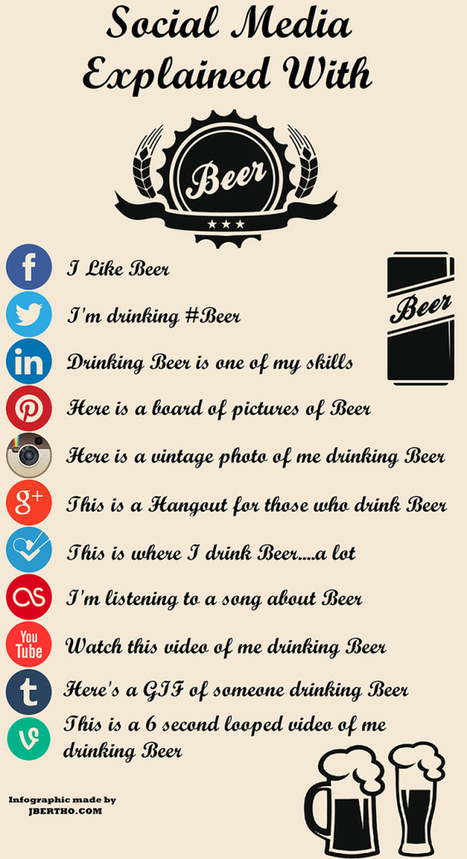 Don't Get Social Media? Here's Each Network Explained With Beer   The information Edge   Scoop.it