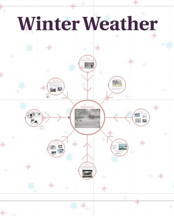 Winter Weather – A Vocabulary Lesson | TEFLTech | Scoop.it