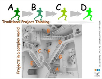 Is there a problem with traditional approaches to KM projects? | Collaborationweb | Scoop.it