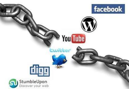 Social Media Marketing   Website Designs   Scoop.it